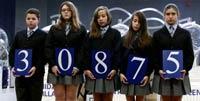 30.875 es el número afortunado con 200.000€ al décimo con el primer premio de la Lotería del Niño 2013. (Foto: www.20minutos.es)